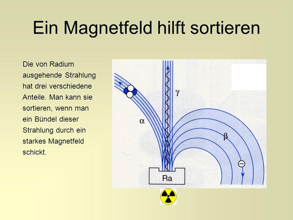 Ein Magnetfeld hilft sortieren Die von Radium ausgehende Strahlung hat drei verschiedene Anteile. Man kann sie sortieren, wenn man ein Bündel dieser S