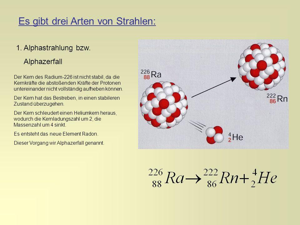 Es gibt drei Arten von Strahlen: 1. Alphastrahlung bzw. Alphazerfall Der Kern des Radium-226 ist nicht stabil, da die Kernkräfte die abstoßenden Kräft