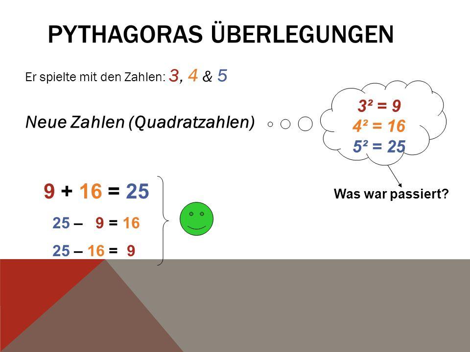 PYTHAGORAS ÜBERLEGUNGEN Er spielte mit den Zahlen: 3, 4 & 5 Neue Zahlen (Quadratzahlen) Was war passiert? 9 + 16 = 25 25 – 9 = 16 25 – 16 = 9 3² = 9 4