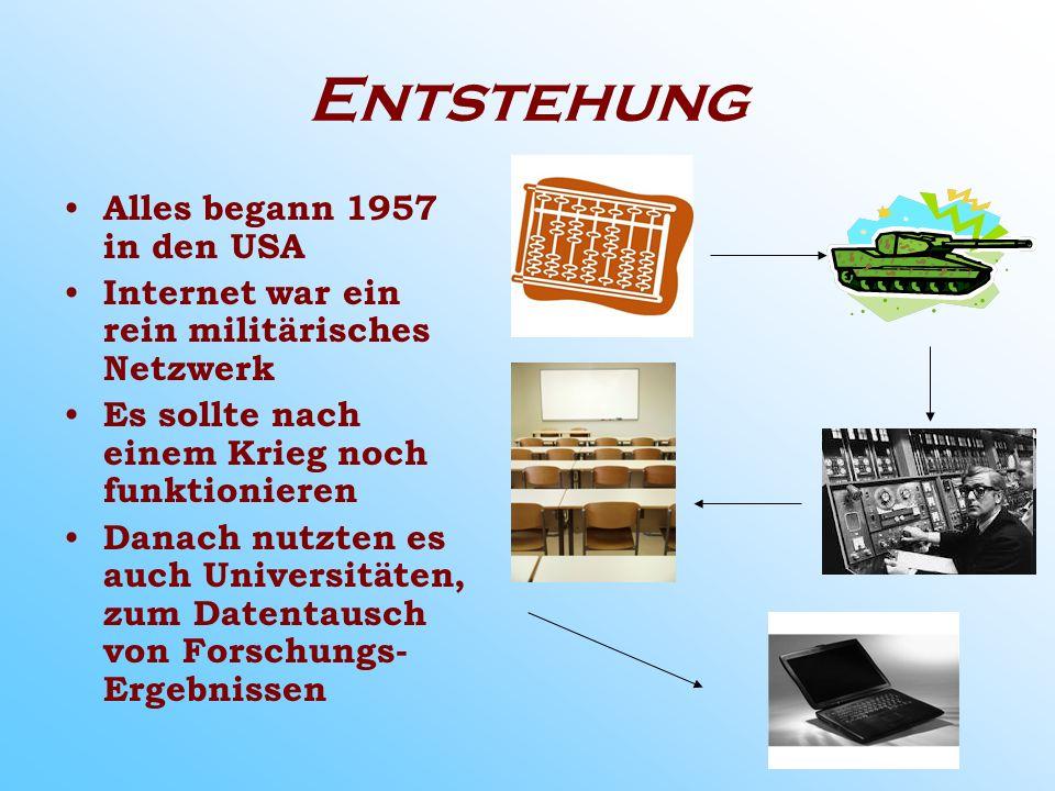 Entstehung Alles begann 1957 in den USA Internet war ein rein militärisches Netzwerk Es sollte nach einem Krieg noch funktionieren Danach nutzten es auch Universitäten, zum Datentausch von Forschungs- Ergebnissen