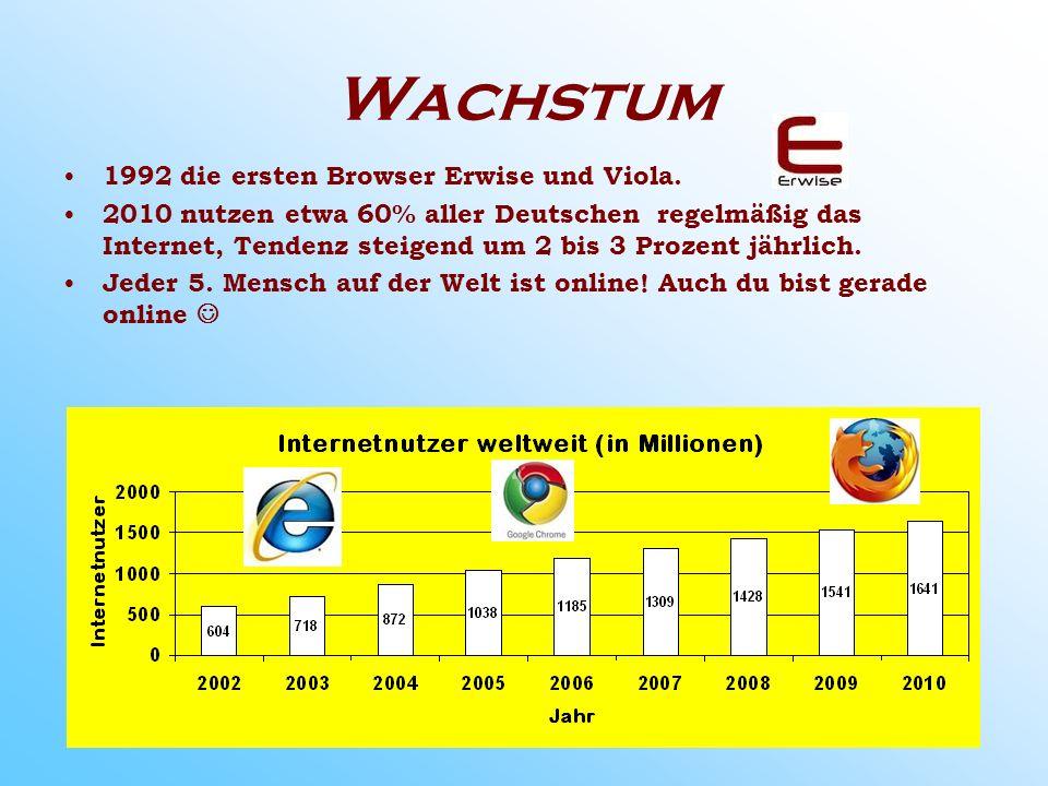 Wachstum 1992 die ersten Browser Erwise und Viola.