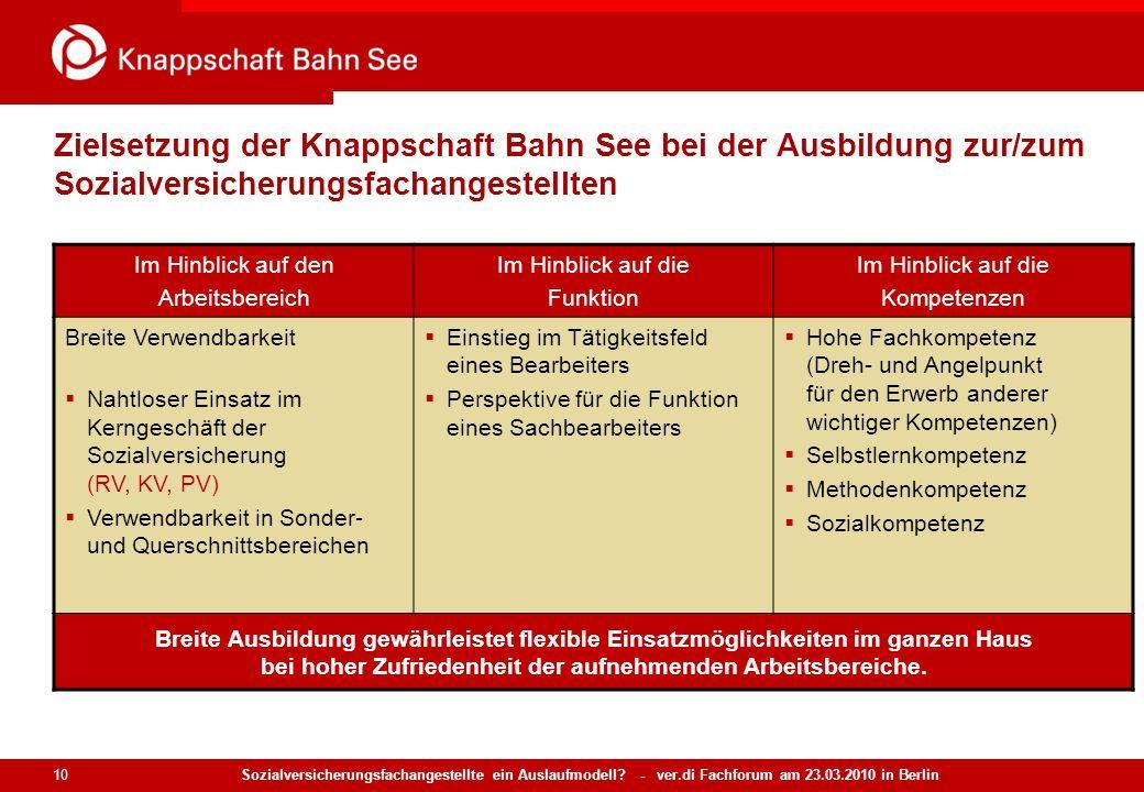 Sozialversicherungsfachangestellte ein Auslaufmodell? - ver.di Fachforum am 23.03.2010 in Berlin 10 Zielsetzung der Knappschaft Bahn See bei der Ausbi