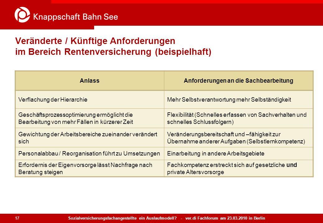 Sozialversicherungsfachangestellte ein Auslaufmodell? - ver.di Fachforum am 23.03.2010 in Berlin 17 Veränderte / Künftige Anforderungen im Bereich Ren