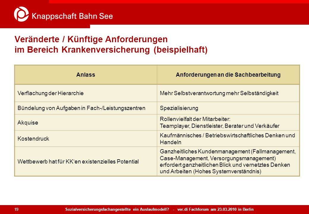 Sozialversicherungsfachangestellte ein Auslaufmodell? - ver.di Fachforum am 23.03.2010 in Berlin 19 Veränderte / Künftige Anforderungen im Bereich Kra