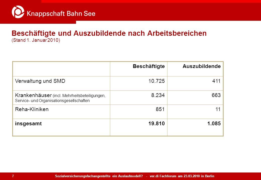 Sozialversicherungsfachangestellte ein Auslaufmodell? - ver.di Fachforum am 23.03.2010 in Berlin 7 Beschäftigte und Auszubildende nach Arbeitsbereiche