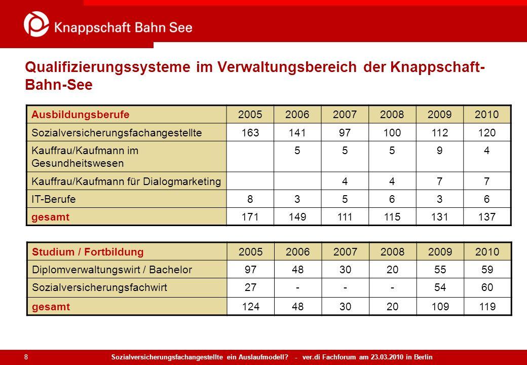 Sozialversicherungsfachangestellte ein Auslaufmodell? - ver.di Fachforum am 23.03.2010 in Berlin 8 Qualifizierungssysteme im Verwaltungsbereich der Kn