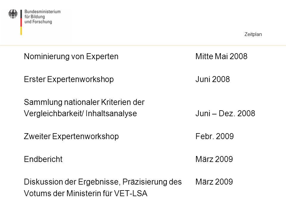Zeitplan Nominierung von ExpertenMitte Mai 2008 Erster ExpertenworkshopJuni 2008 Sammlung nationaler Kriterien der Vergleichbarkeit/ InhaltsanalyseJuni – Dez.