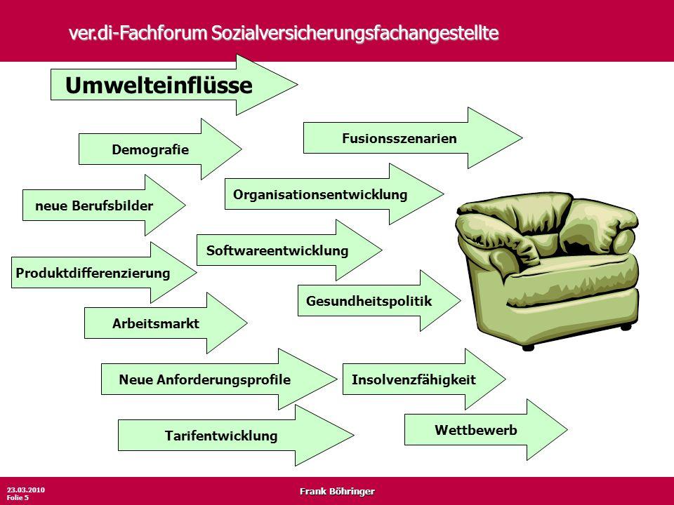 Frank Böhringer 23.03.2010 Folie 5 ver.di-Fachforum Sozialversicherungsfachangestellte Arbeitsmarkt Demografie Wettbewerb Softwareentwicklung Gesundhe