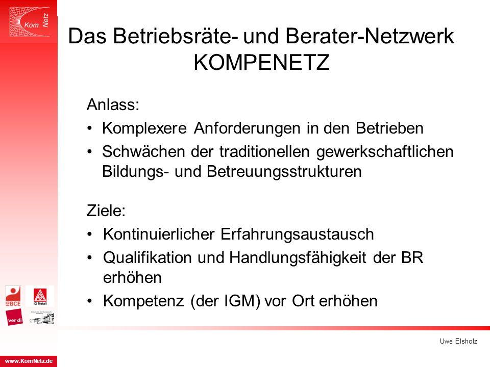 Das Betriebsräte- und Berater-Netzwerk KOMPENETZ Uwe Elsholz Anlass: Komplexere Anforderungen in den Betrieben Schwächen der traditionellen gewerkscha