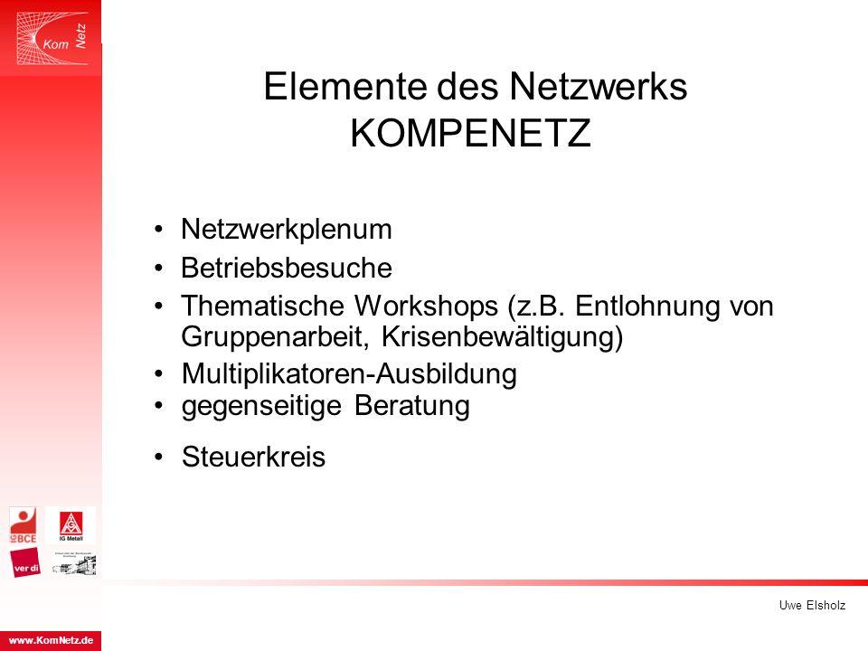 Elemente des Netzwerks KOMPENETZ Netzwerkplenum Betriebsbesuche Thematische Workshops (z.B. Entlohnung von Gruppenarbeit, Krisenbewältigung) Uwe Elsho