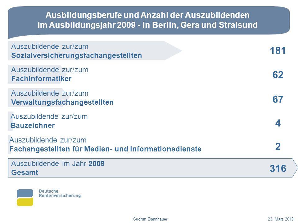 Auszubildende zur/zum Sozialversicherungsfachangestellten Ausbildungsberufe und Anzahl der Auszubildenden im Ausbildungsjahr 2009 - in Berlin, Gera un