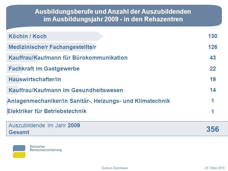 Köchin / Koch Ausbildungsberufe und Anzahl der Auszubildenden im Ausbildungsjahr 2009 - in den Rehazentren Kauffrau/Kaufmann für Bürokommunikation Hau