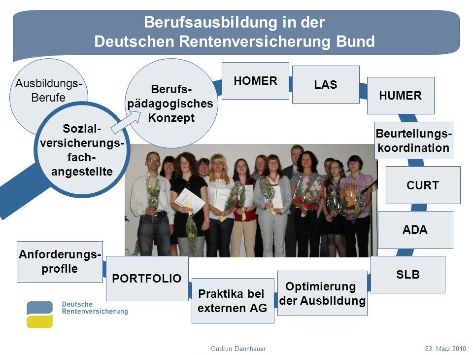 Berufsausbildung in der Deutschen Rentenversicherung Bund Gudrun Dannhauer23. März 2010 Ausbildungs- Berufe Berufs- pädagogisches Konzept HOMER LAS HU