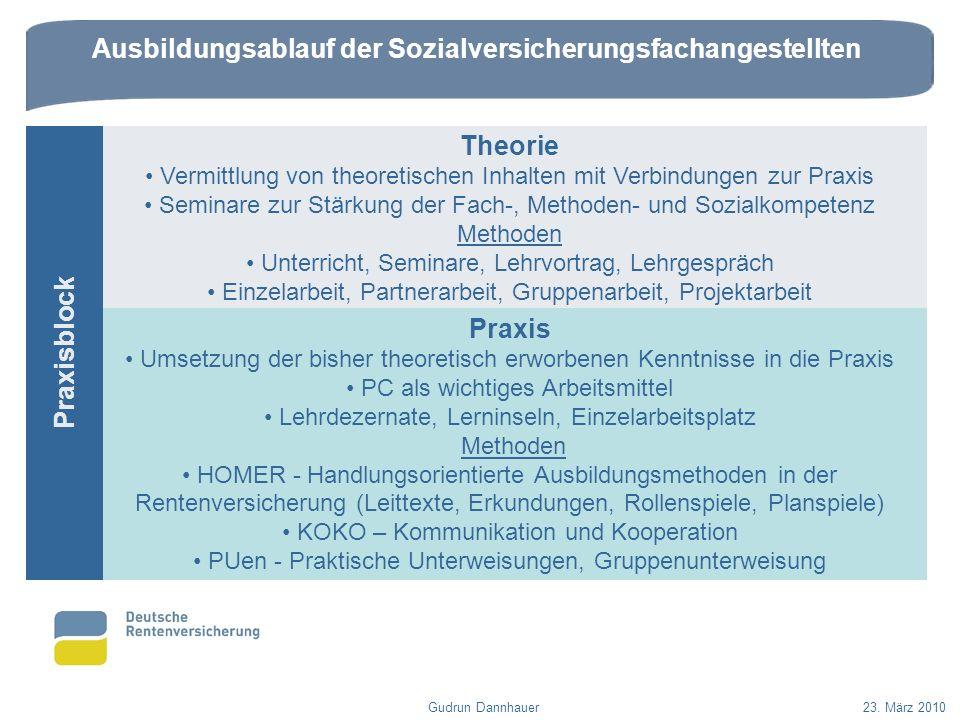 Praxis Umsetzung der bisher theoretisch erworbenen Kenntnisse in die Praxis PC als wichtiges Arbeitsmittel Lehrdezernate, Lerninseln, Einzelarbeitspla