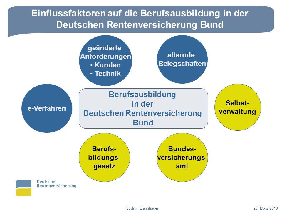 Einflussfaktoren auf die Berufsausbildung in der Deutschen Rentenversicherung Bund Gudrun Dannhauer23. März 2010 Selbst- verwaltung Bundes- versicheru