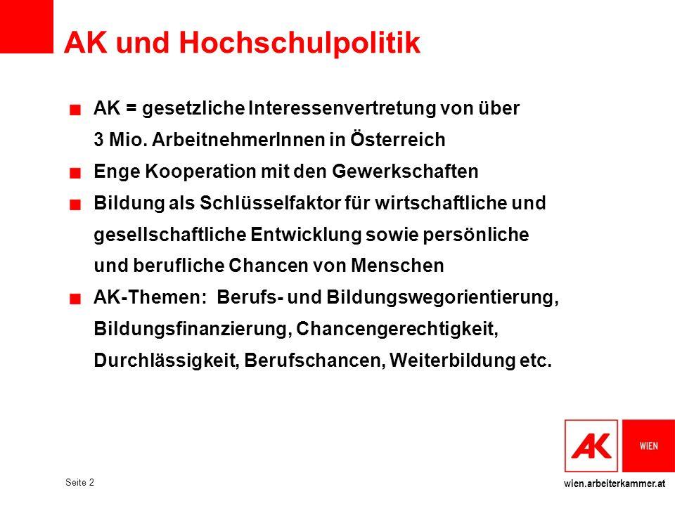 wien.arbeiterkammer.at Seite 2 AK und Hochschulpolitik AK = gesetzliche Interessenvertretung von über 3 Mio. ArbeitnehmerInnen in Österreich Enge Koop