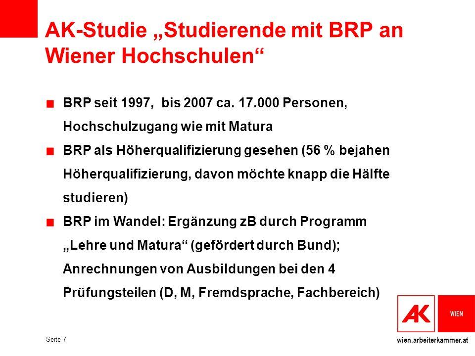 wien.arbeiterkammer.at Seite 7 AK-Studie Studierende mit BRP an Wiener Hochschulen BRP seit 1997, bis 2007 ca. 17.000 Personen, Hochschulzugang wie mi