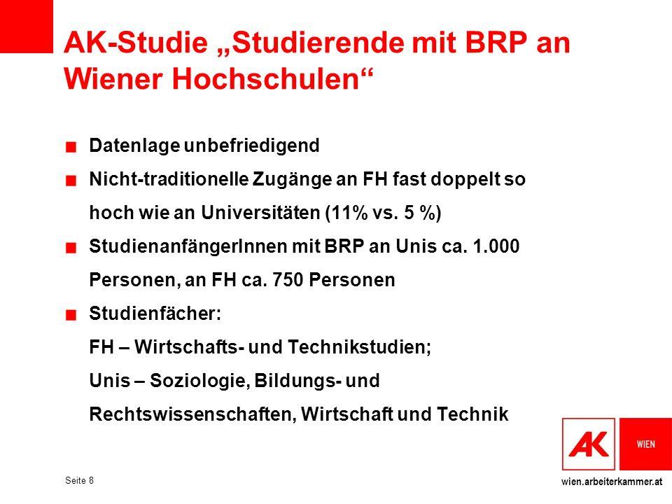 wien.arbeiterkammer.at Seite 8 AK-Studie Studierende mit BRP an Wiener Hochschulen Datenlage unbefriedigend Nicht-traditionelle Zugänge an FH fast dop