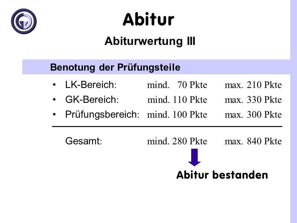 Prüfungsbereich Abiturwertung II III.im Prüfungsbereich Prüfungskurs in 13.2 (1-fache Wertung) Abiturprüfung (3-fache Wertung) Prüfungsform 1.