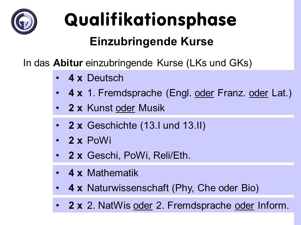 Verbindliche Pflichtfächer Stufe D1. FS 2.