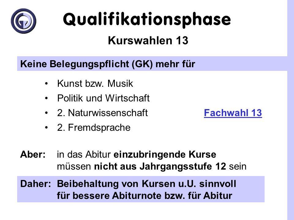 Kurse Einzubringende Kurse In das Abitur einzubringende Kurse (LKs und GKs) 4 xDeutsch 4 x1.