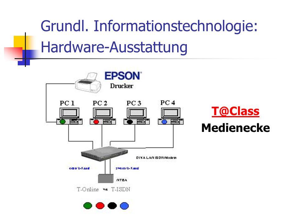 Grundl. Informationstechnologie: Hardware-Ausstattung T@Class Medienecke