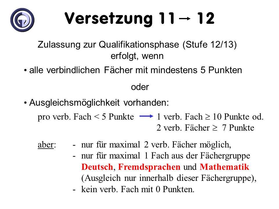 Unterricht im Klassenverband KlassenkurseStufenkurse 3-stündig2-stündig3-stündig2-stündig Deutsch, Englisch, Mathematik (4-stündig) Politik u. Wirtsch