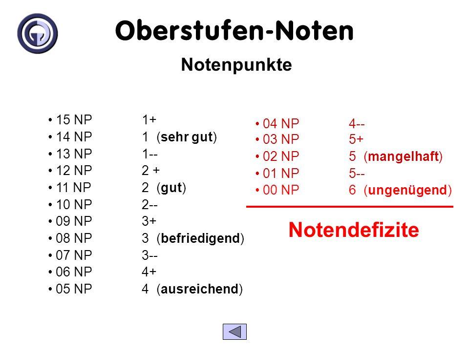 Aufgabenfeld 1 ( sprachl.-künstlerisch ) Deutsch, Englisch, Französisch, Latein, Spanisch, Italienisch, Kunst, Musik Aufgabenfeld 2 ( gesellschaftswis