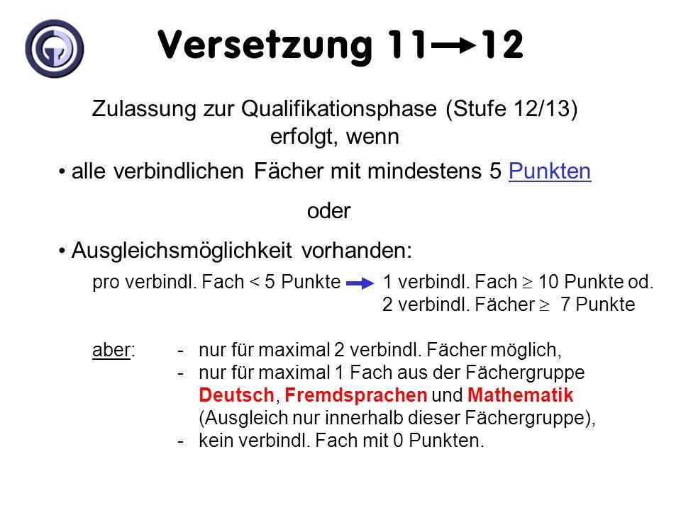 Zulassung zur Qualifikationsphase (Stufe 12/13) erfolgt, wenn alle verbindlichen Fächer mit mindestens 5 PunktenPunkten Ausgleichsmöglichkeit vorhanden: pro verbindl.