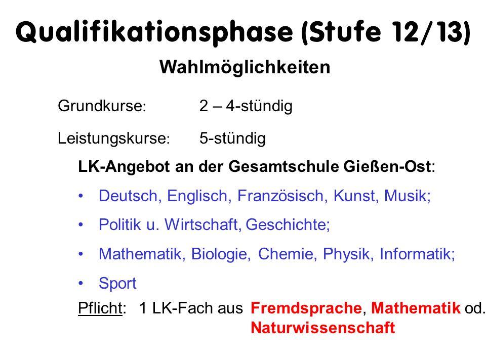 GK/LK Wahlmöglichkeiten Grundkurse : 2 – 4-stündig Leistungskurse : 5-stündig LK-Angebot an der Gesamtschule Gießen-Ost: Deutsch, Englisch, Französisch, Kunst, Musik; Politik u.