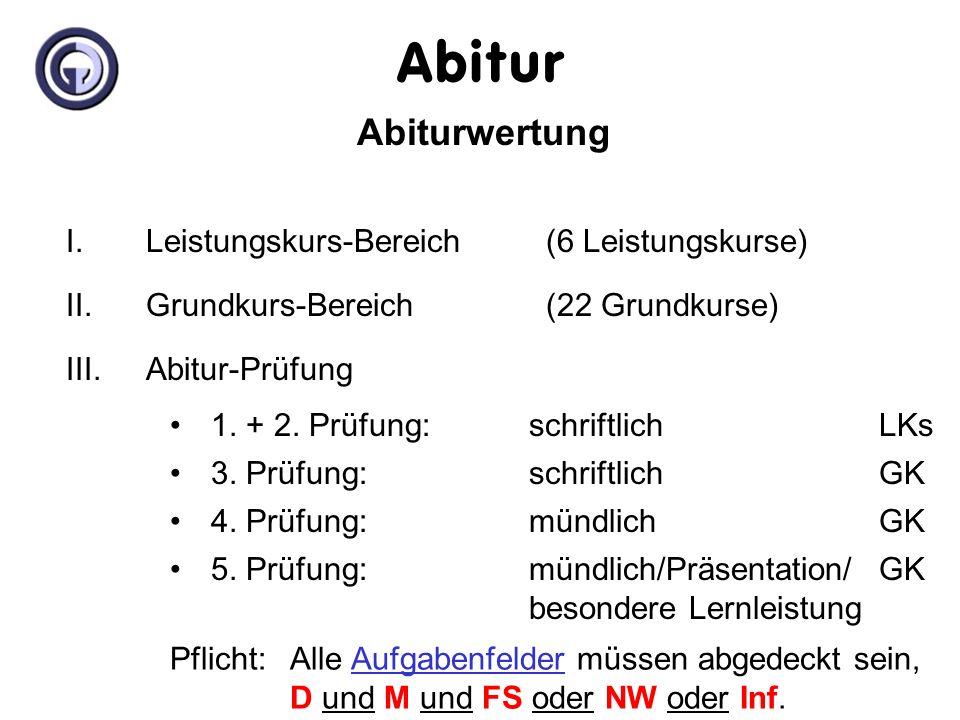 Abiturwertung I.Leistungskurs-Bereich(6 Leistungskurse) II.Grundkurs-Bereich(22 Grundkurse) III.Abitur-Prüfung 1.