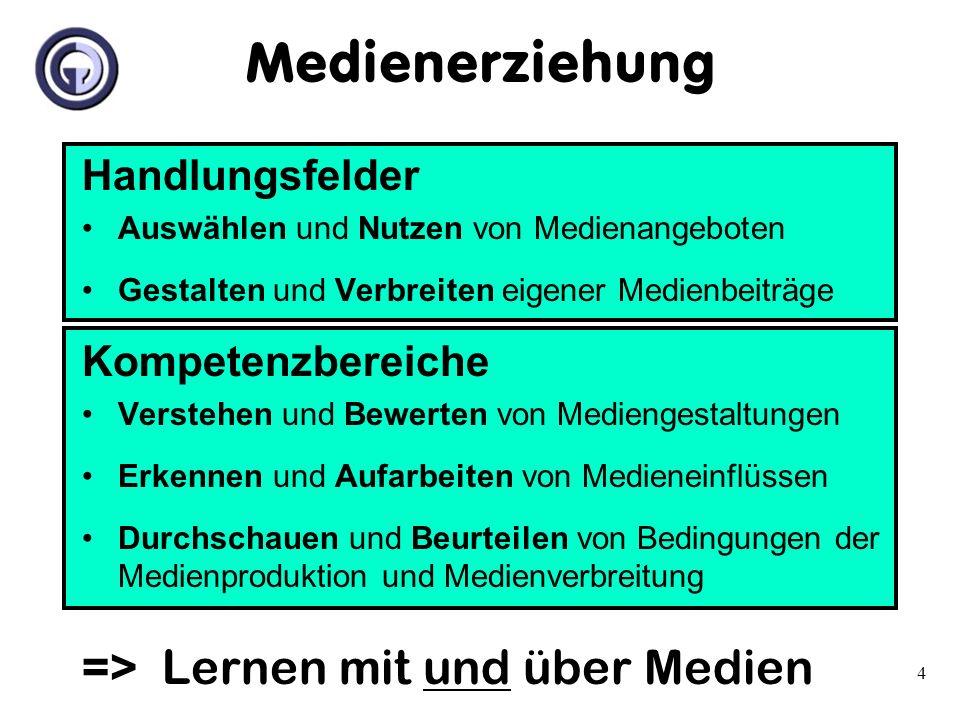 5 Modell I : verpflichtende Medien- Bausteine im Fachunter- richt, zusätzl.