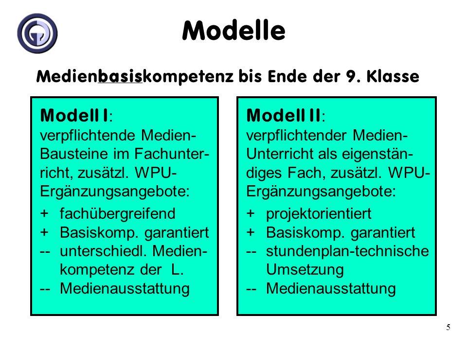 6 Modell III : Erwerb eines Medienführerscheins auf verschiedenen Niveaus (5/6, 7/8, 9/10, 11-13) bei Medieneinsatz in Fachunterricht, WPU und AGs, Medienwerkstatt =>Medienportfolio (zur Dokumentation und zum Nach- weis der individuell erworbenen Medienkompetenz) +individuelle Schwerpunkte/Differenzierung +fachübergreifend --keine garantierten Kernkompetenzen