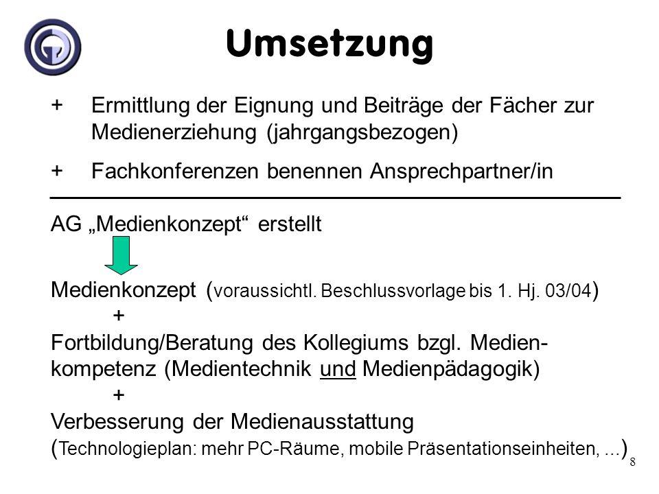8 +Ermittlung der Eignung und Beiträge der Fächer zur Medienerziehung (jahrgangsbezogen) +Fachkonferenzen benennen Ansprechpartner/in AG Medienkonzept