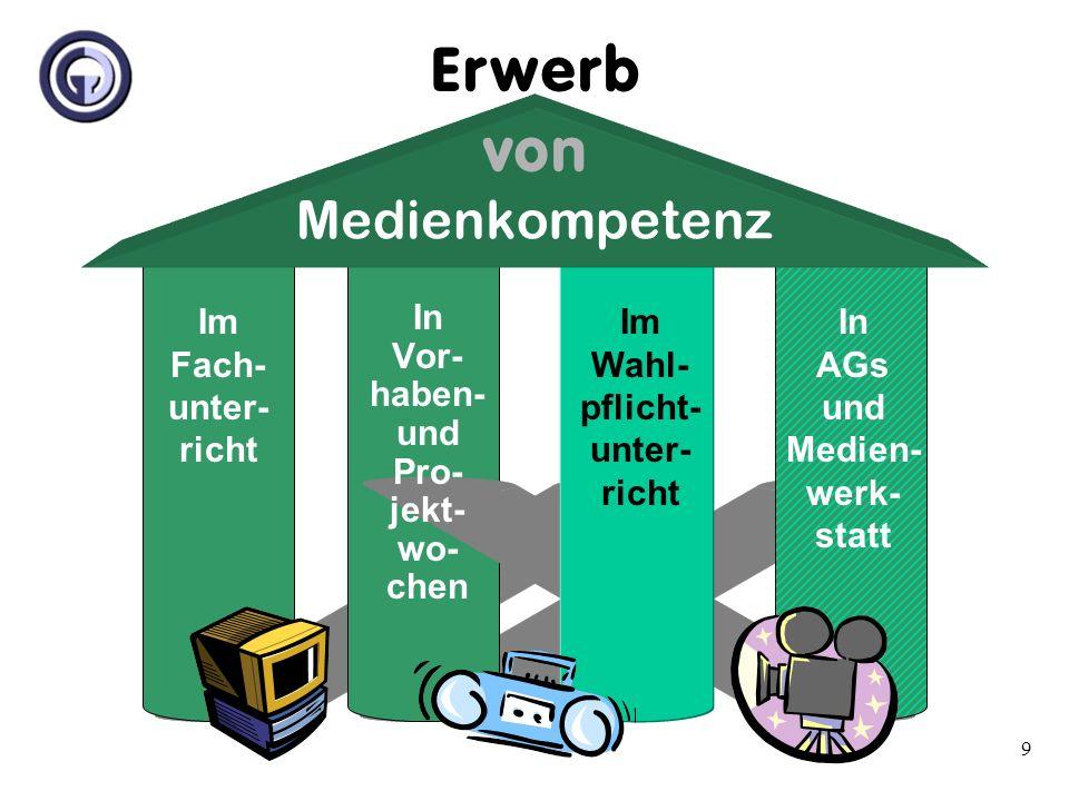 9 Im Wahl- pflicht- unter- richt In AGs und Medien- werk- statt Im Fach- unter- richt In Vor- haben- und Pro- jekt- wo- chen Medienkompetenz