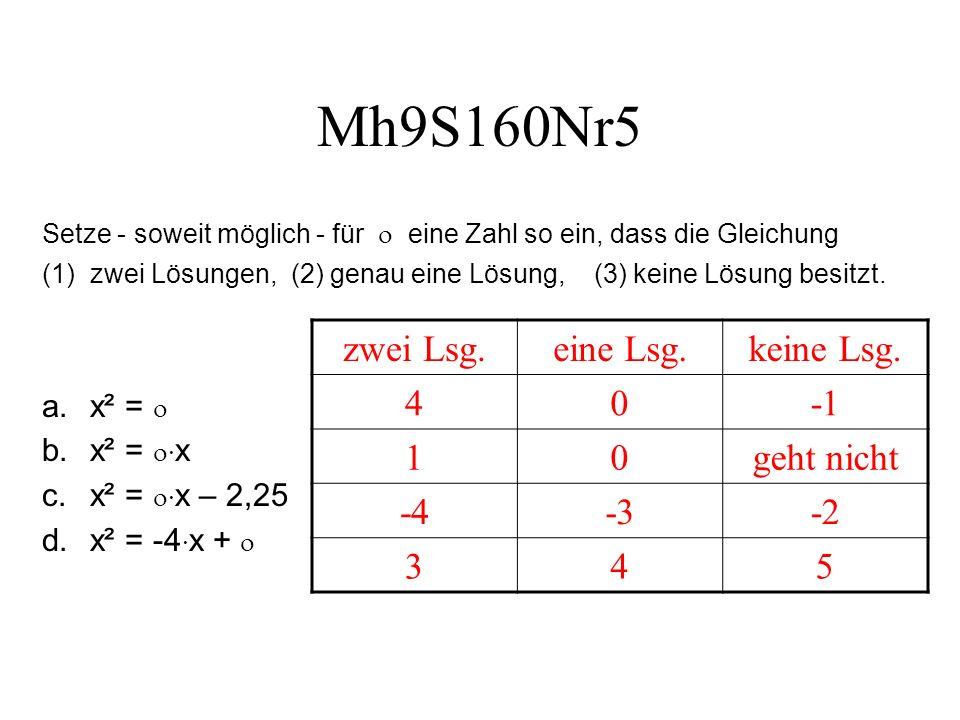 Mh9S160Nr5 Setze - soweit möglich - für eine Zahl so ein, dass die Gleichung (1)zwei Lösungen, (2) genau eine Lösung, (3) keine Lösung besitzt. a.x² =