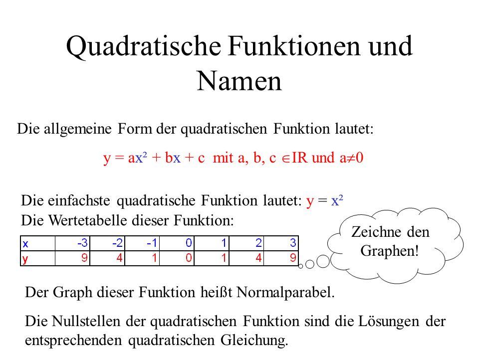 Quadratische Funktionen und Namen Die allgemeine Form der quadratischen Funktion lautet: y = ax² + bx + c mit a, b, c IR und a 0 Die einfachste quadratische Funktion lautet: y = x² Die Wertetabelle dieser Funktion: Der Graph dieser Funktion heißt Normalparabel.