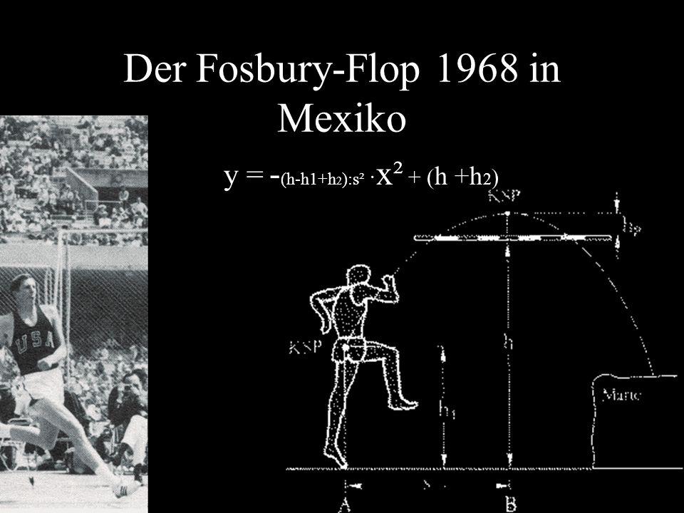 Der Fosbury-Flop 1968 in Mexiko y = - (h-h1+h 2 ):s² · x² + ( h +h 2 )