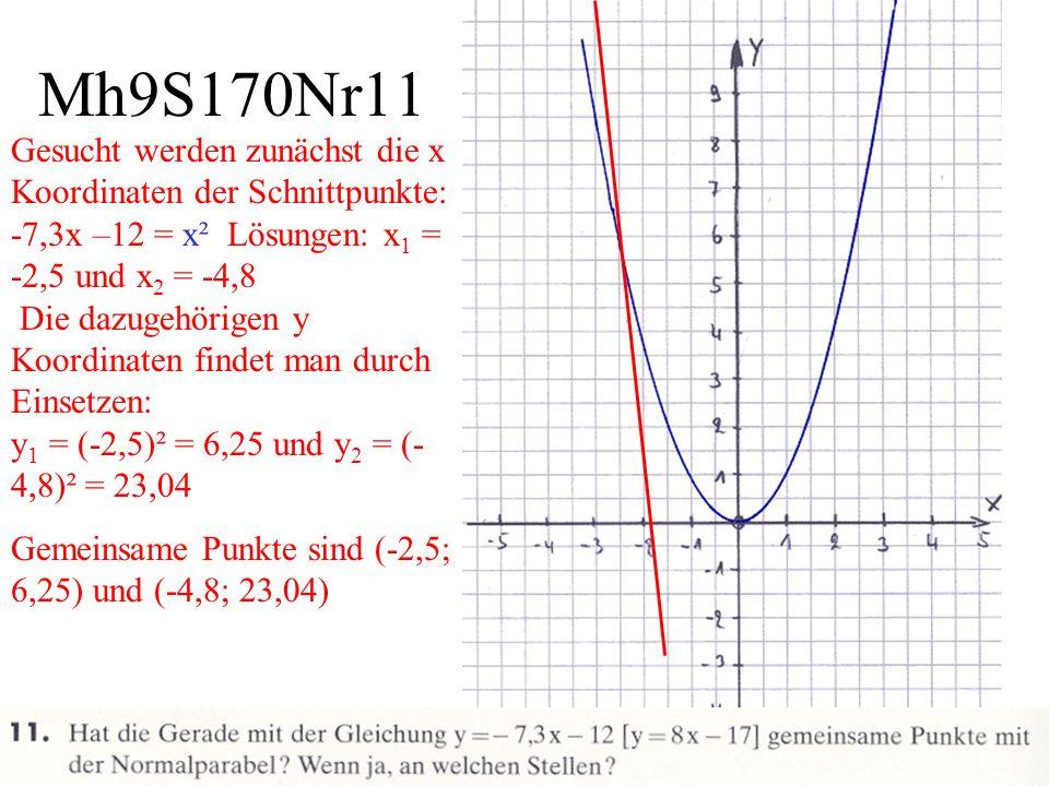 Mh9S170Nr11 Gesucht werden zunächst die x Koordinaten der Schnittpunkte: -7,3x –12 = x² Lösungen: x 1 = -2,5 und x 2 = -4,8 Die dazugehörigen y Koordinaten findet man durch Einsetzen: y 1 = (-2,5)² = 6,25 und y 2 = (- 4,8)² = 23,04 Gemeinsame Punkte sind (-2,5; 6,25) und (-4,8; 23,04)