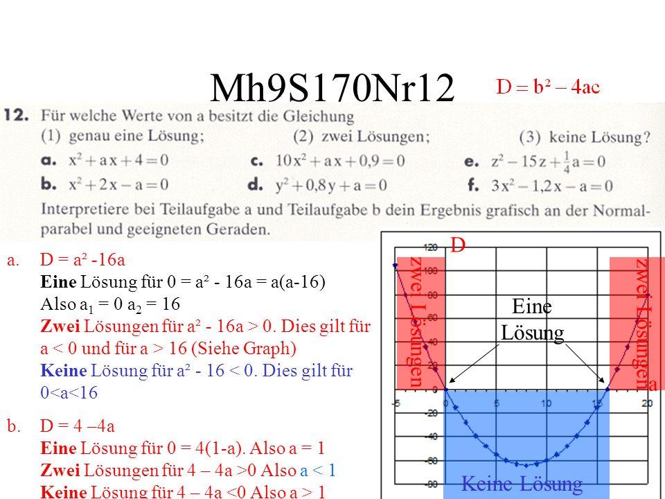Mh9S170Nr12 a.D = a² -16a Eine Lösung für 0 = a² - 16a = a(a-16) Also a 1 = 0 a 2 = 16 Zwei Lösungen für a² - 16a > 0. Dies gilt für a 16 (Siehe Graph