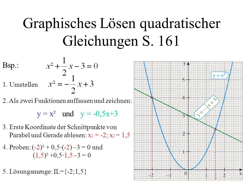 Graphisches Lösen quadratischer Gleichungen S. 161 Bsp.: 1. Umstellen 2. Als zwei Funktionen auffassen und zeichnen: y = x² und y = -0,5x+3 3. Erste K
