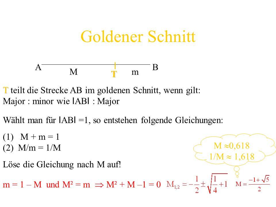Goldener Schnitt AB T Mm T T teilt die Strecke AB im goldenen Schnitt, wenn gilt: Major : minor wie I AB I : Major Wählt man für I AB I =1, so entsteh