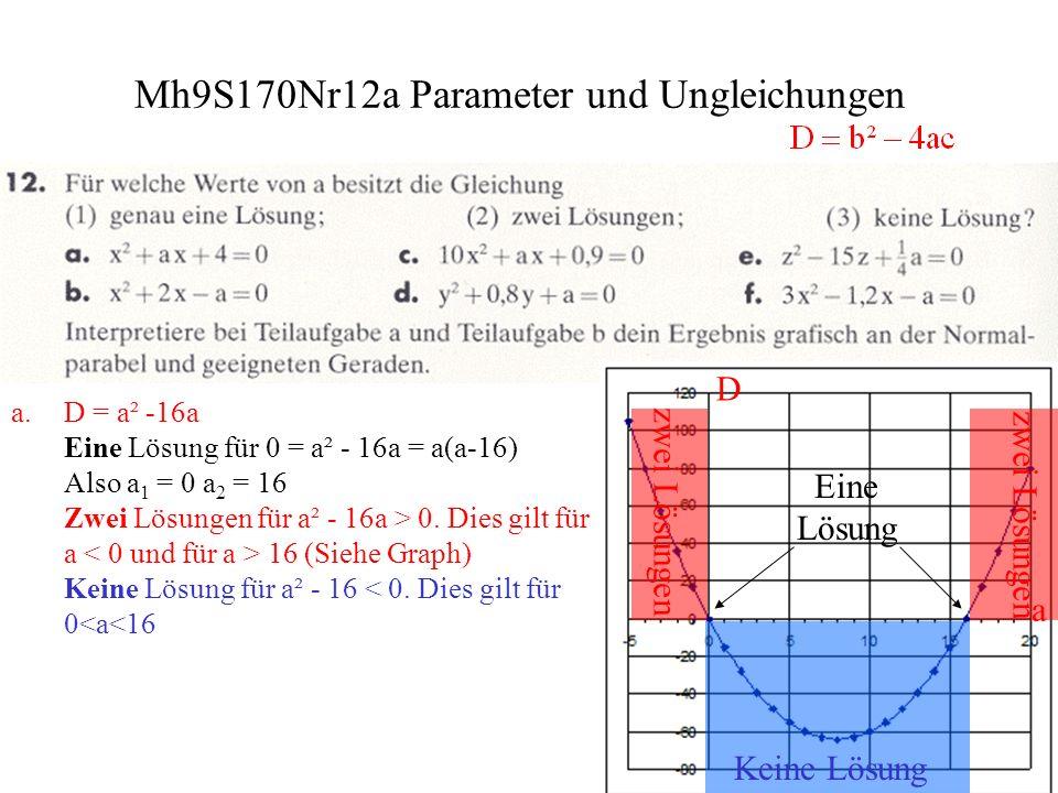 Mh9S170Nr12a Parameter und Ungleichungen a.D = a² -16a Eine Lösung für 0 = a² - 16a = a(a-16) Also a 1 = 0 a 2 = 16 Zwei Lösungen für a² - 16a > 0. Di
