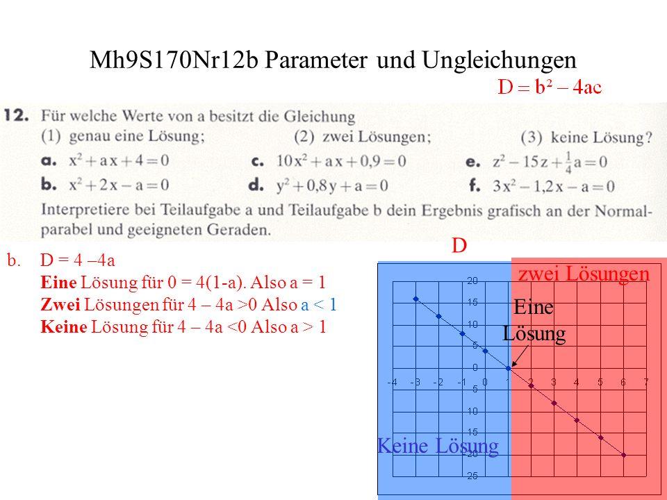 Mh9S170Nr13 Parameter a.(1) a=1 x² -5x = 0 x 1 = 0 x 2 = 5 (1) a=0 x² -0 = 0 x 1 = 0 x 2 = 0 (1) a=-4 x² +20x = 0 x 1 = 0 x 2 = -20 b.D = 25a² zwei Lösungen für 25a² > 0; also a² >0 Das gilt für alle a R \ {0} eine Lösung für 25a² = 0; also a² = 0 Das gilt für alle a = 0 keine Lösung für 25a² < 0; also a² < 0 Das ist nicht möglich c.x² -5ax = 0 x 1;2 = 5a/2 ± Wurzel( 25a²/4 –0); x 1 = 0 x 2 = 5a.