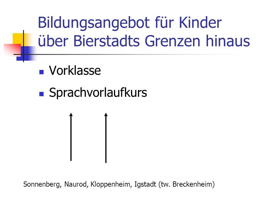 Bildungsangebot für Kinder über Bierstadts Grenzen hinaus Vorklasse Sprachvorlaufkurs Sonnenberg, Naurod, Kloppenheim, Igstadt (tw.