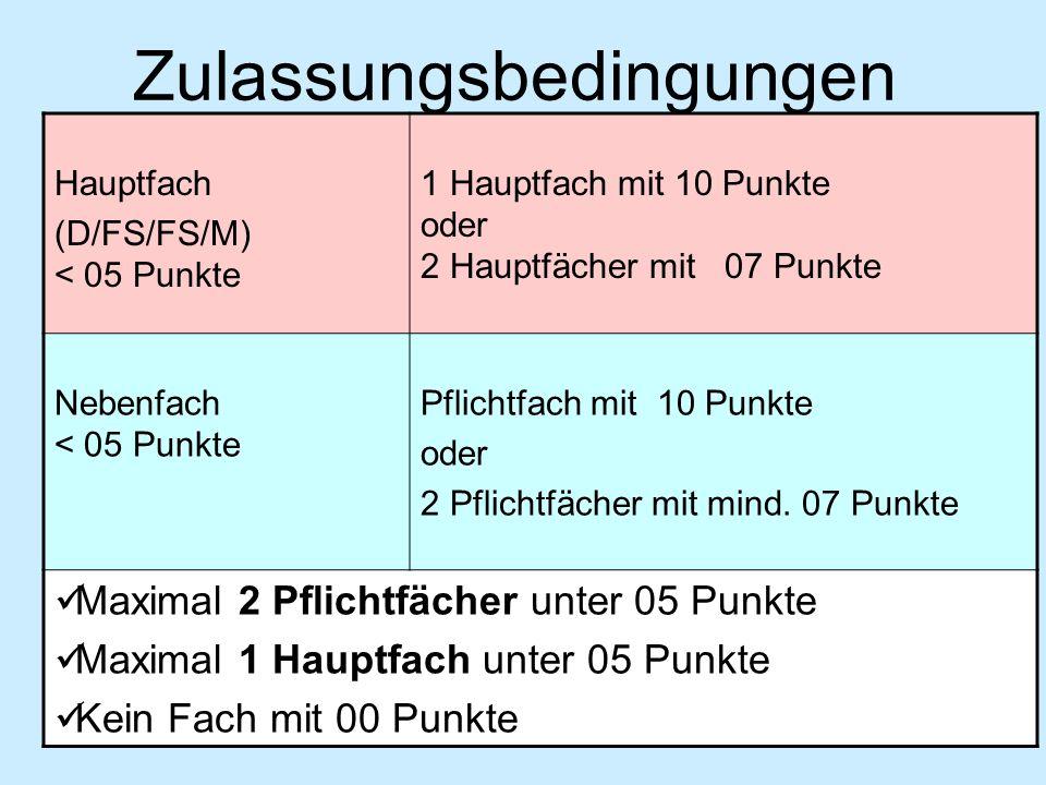Zulassungsbedingungen Hauptfach (D/FS/FS/M) < 05 Punkte 1 Hauptfach mit 10 Punkte oder 2 Hauptfächer mit 07 Punkte Nebenfach < 05 Punkte Pflichtfach m
