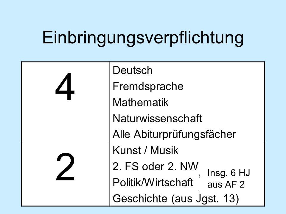Einbringungsverpflichtung 4 Deutsch Fremdsprache Mathematik Naturwissenschaft Alle Abiturprüfungsfächer 2 Kunst / Musik 2. FS oder 2. NW Politik/Wirts