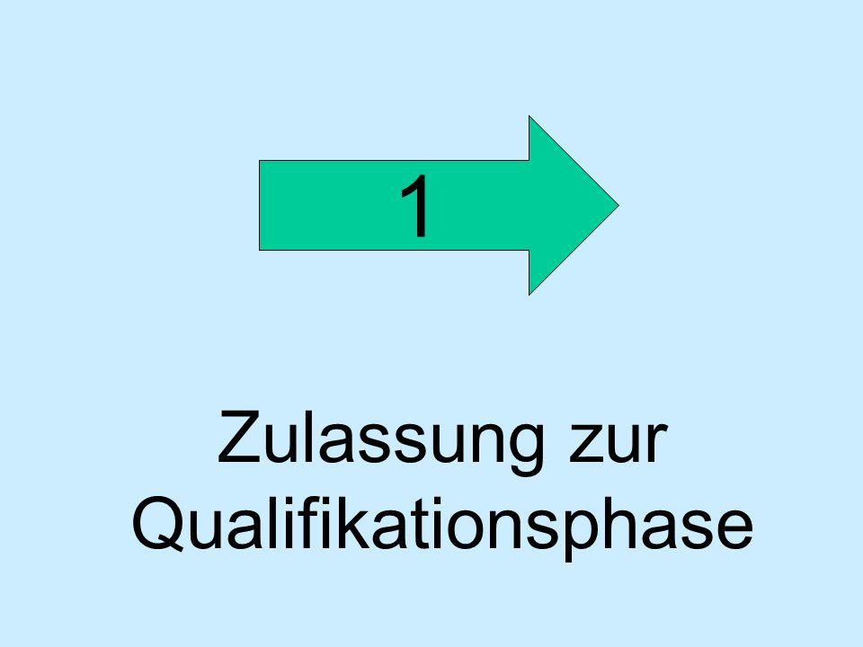 Zulassung zur Qualifikationsphase 1