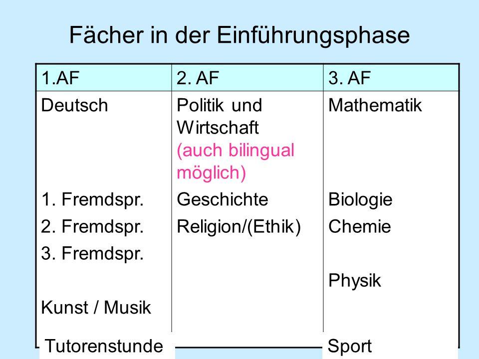 Fächer in der Einführungsphase 1.AF2. AF3. AF DeutschPolitik und Wirtschaft (auch bilingual möglich) Mathematik 1. Fremdspr.GeschichteBiologie 2. Frem