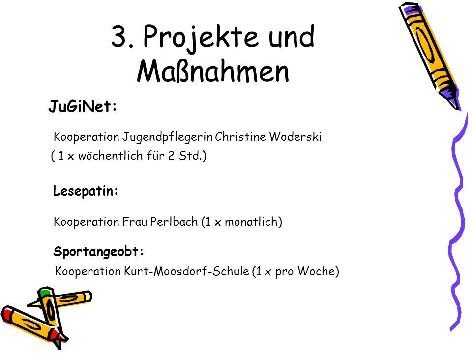 3. Projekte und Maßnahmen JuGiNet: Kooperation Jugendpflegerin Christine Woderski ( 1 x wöchentlich für 2 Std.) Lesepatin: Kooperation Frau Perlbach (